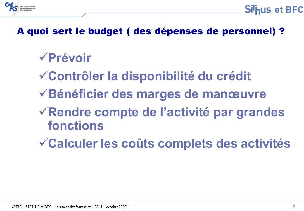 A quoi sert le budget ( des dépenses de personnel)
