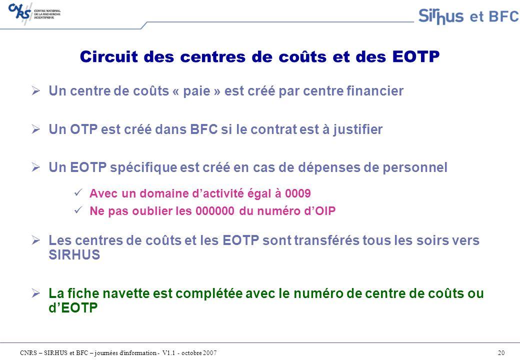 Circuit des centres de coûts et des EOTP