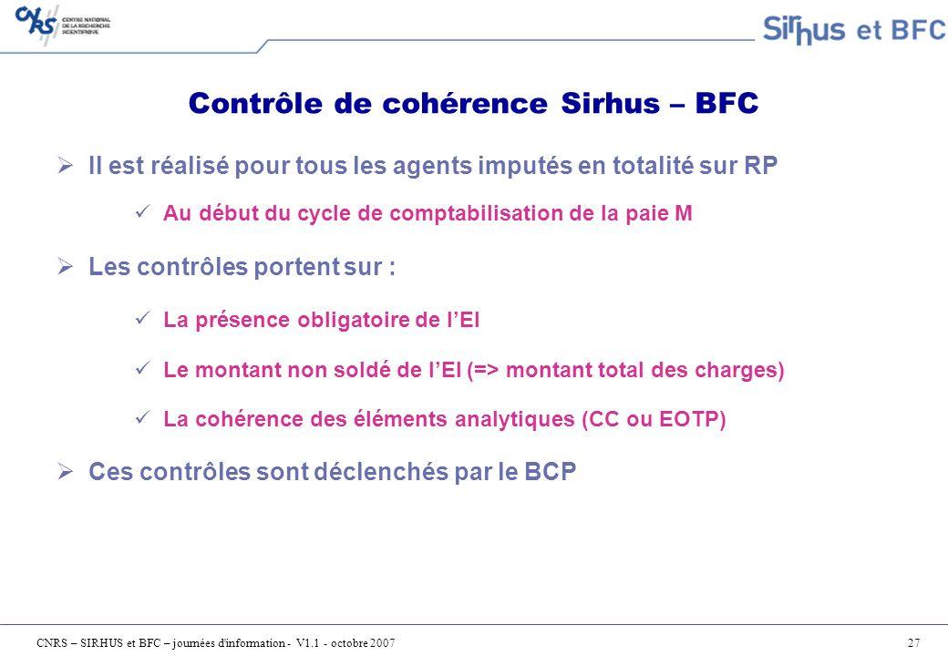 Contrôle de cohérence Sirhus – BFC
