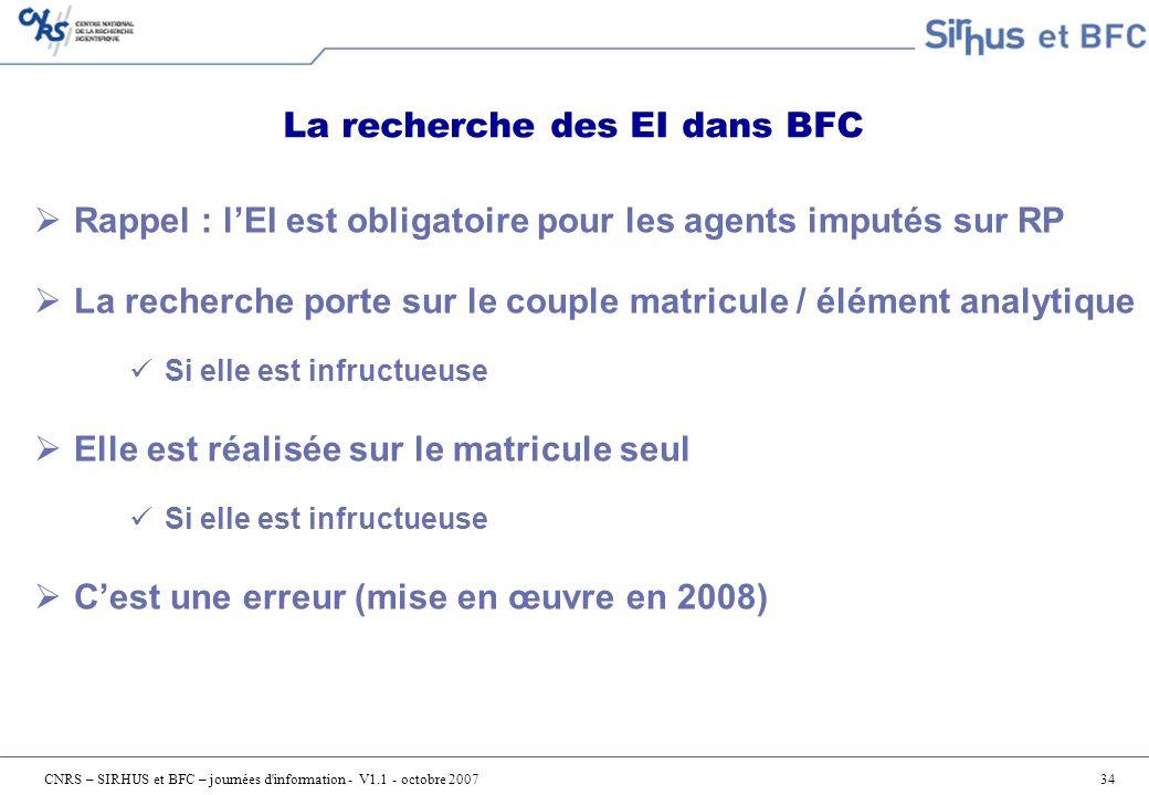 La recherche des EI dans BFC