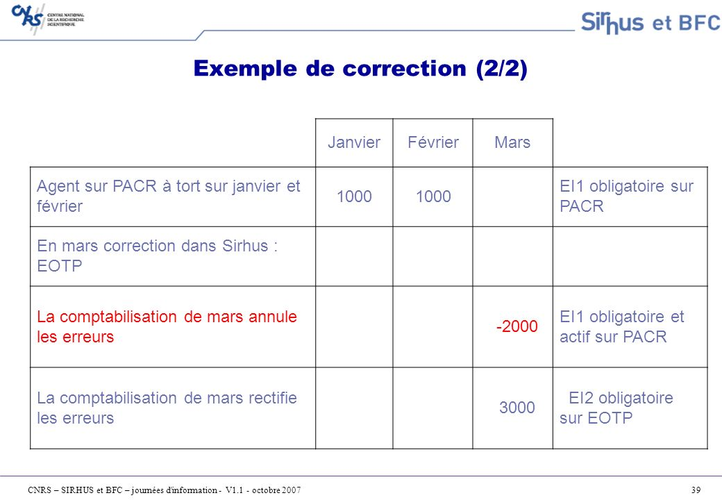 Exemple de correction (2/2)