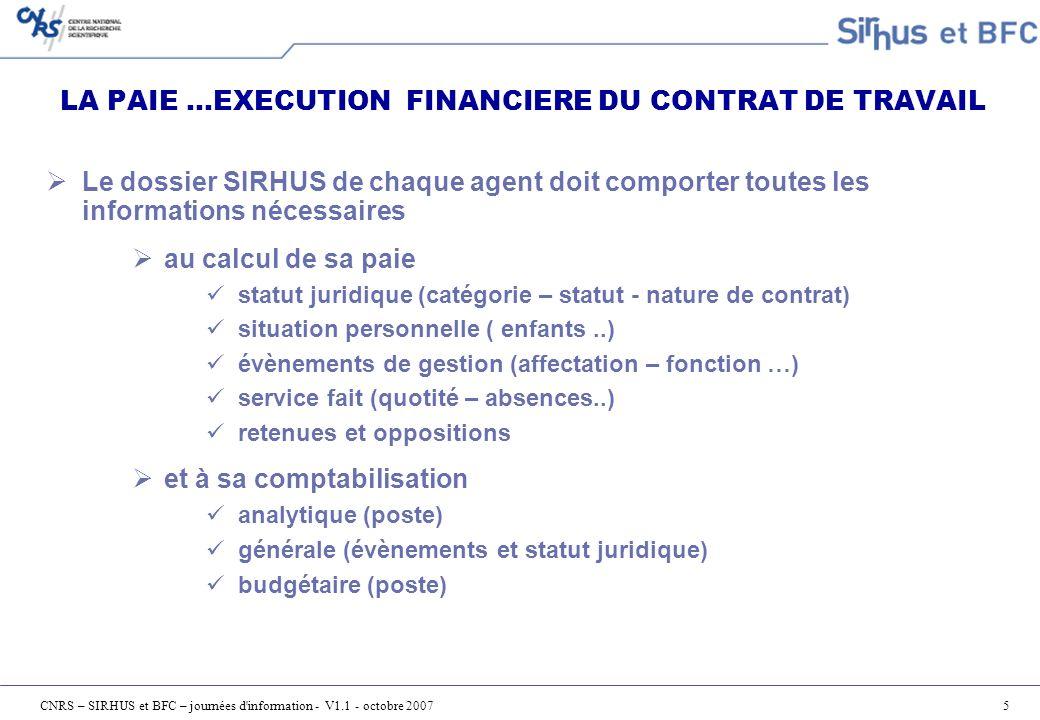 LA PAIE ...EXECUTION FINANCIERE DU CONTRAT DE TRAVAIL