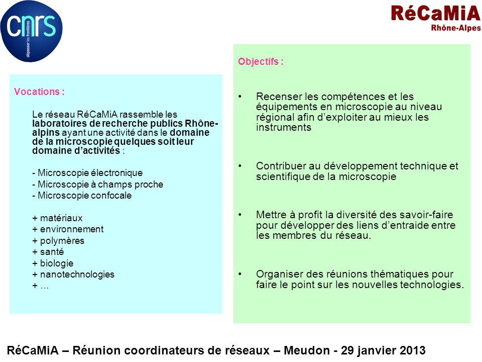 RéCaMiA – Réunion coordinateurs de réseaux – Meudon - 29 janvier 2013
