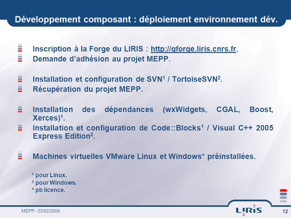 Développement composant : déploiement environnement dév.