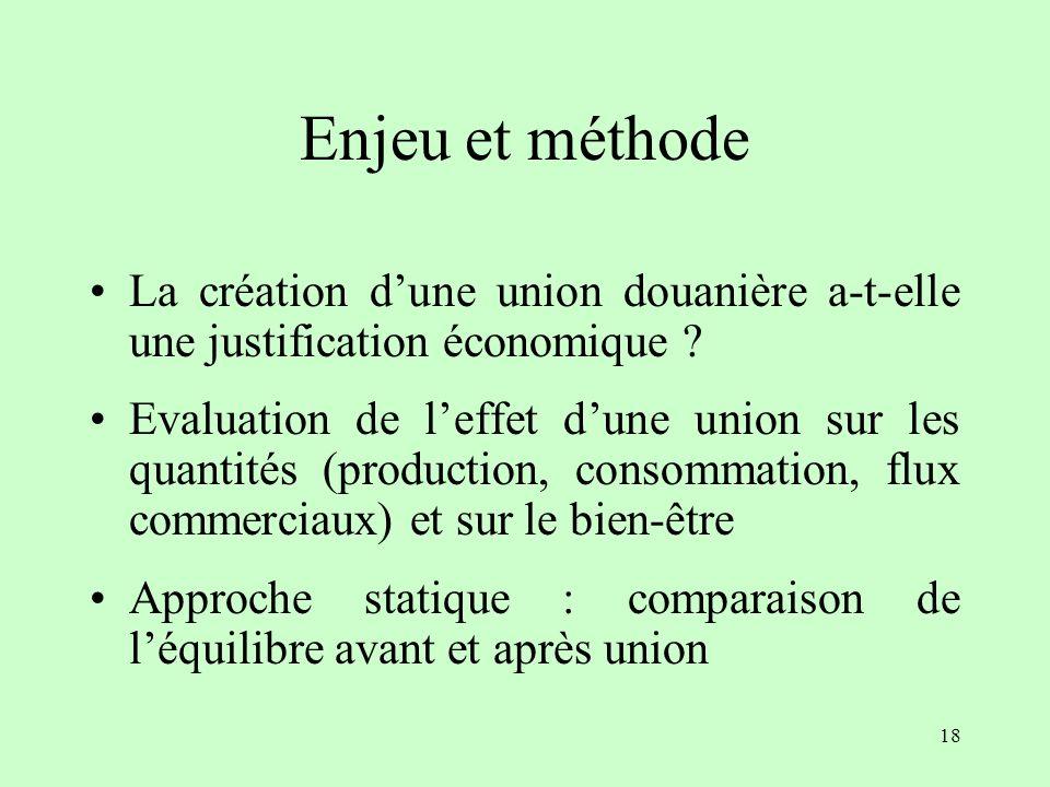 Enjeu et méthode La création d'une union douanière a-t-elle une justification économique