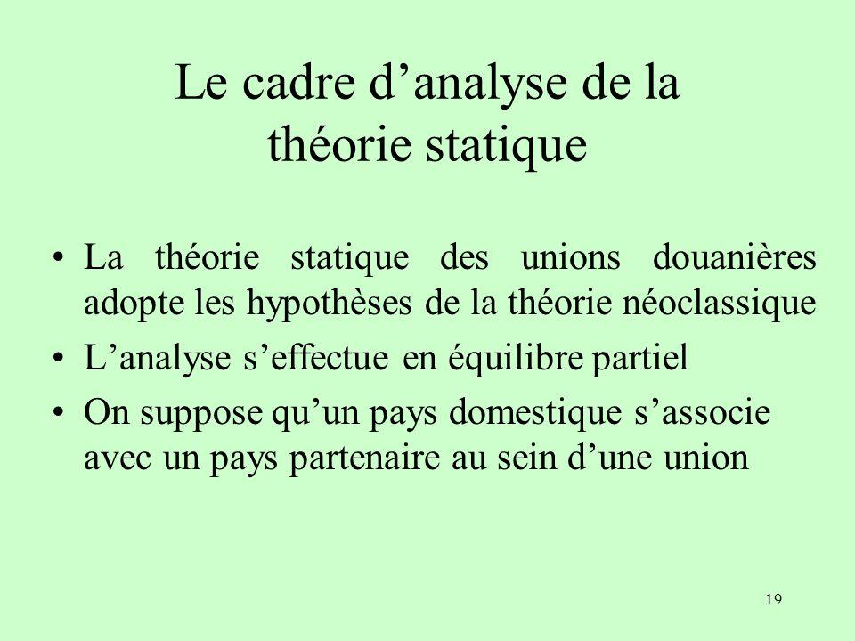 Le cadre d'analyse de la théorie statique