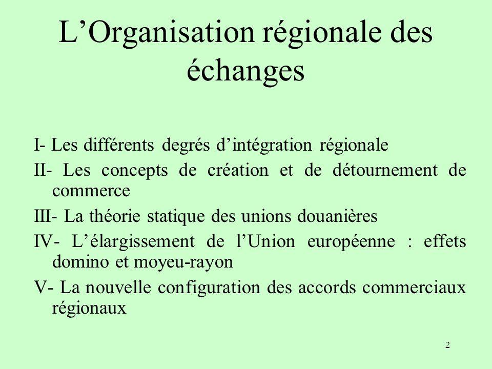 L'Organisation régionale des échanges