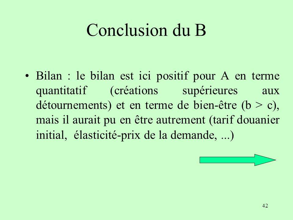Conclusion du B