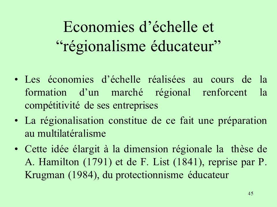 Economies d'échelle et régionalisme éducateur
