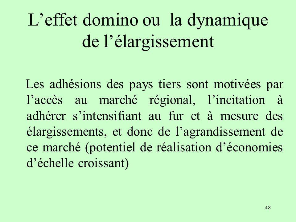 L'effet domino ou la dynamique de l'élargissement