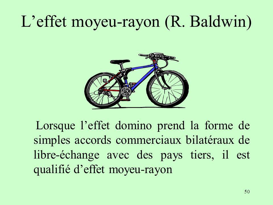 L'effet moyeu-rayon (R. Baldwin)