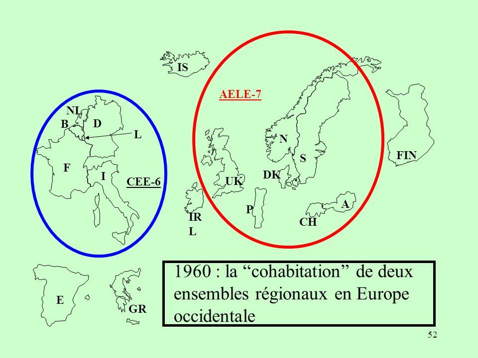 1960 : la cohabitation de deux ensembles régionaux en Europe