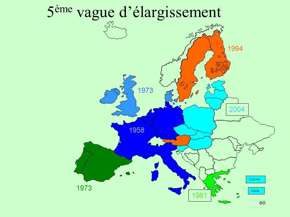 5ème vague d'élargissement