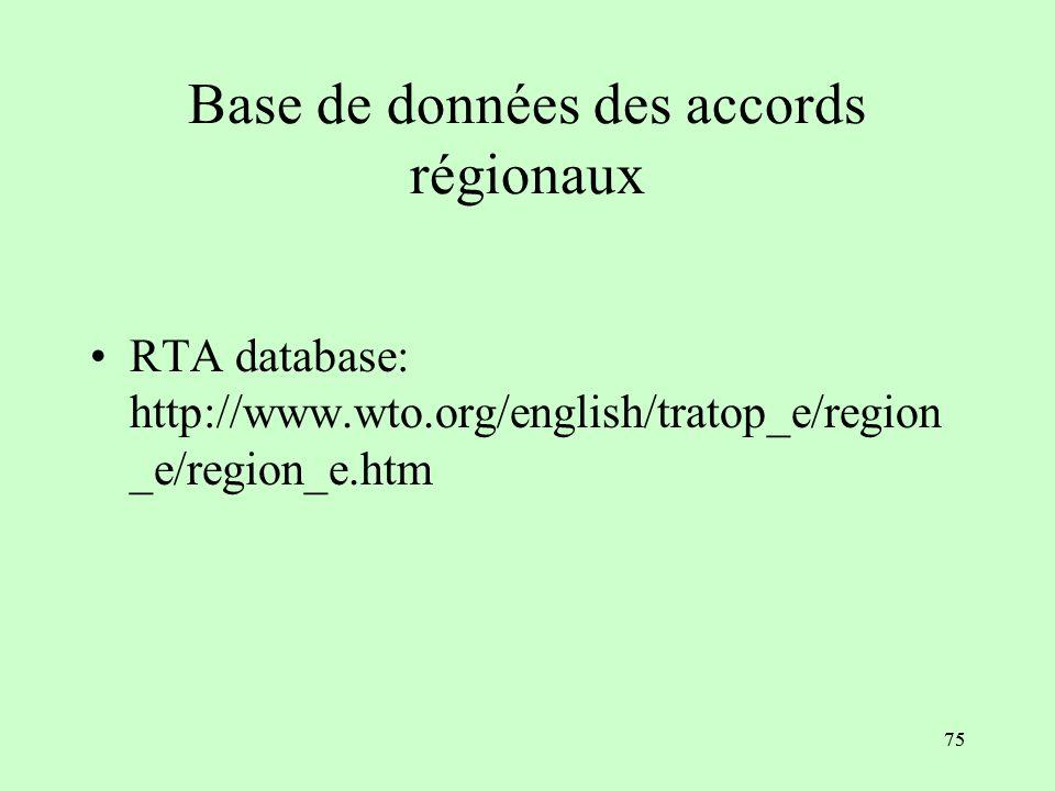 Base de données des accords régionaux