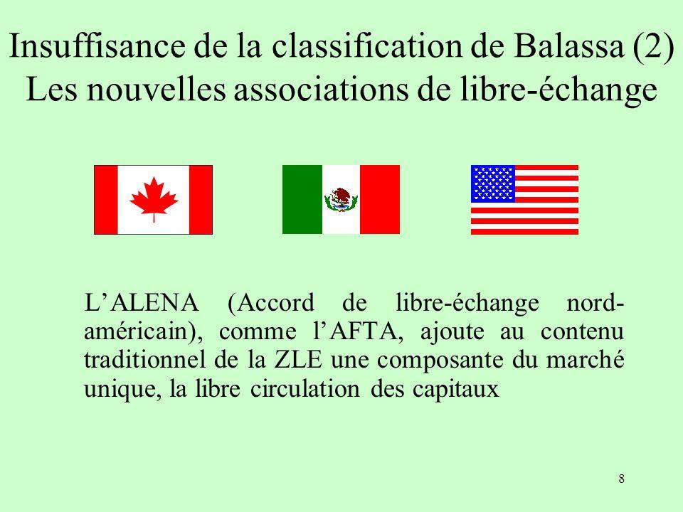 Insuffisance de la classification de Balassa (2) Les nouvelles associations de libre-échange