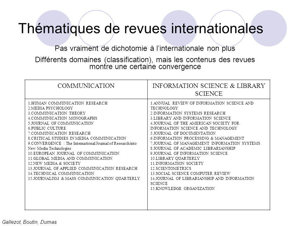 Thématiques de revues internationales