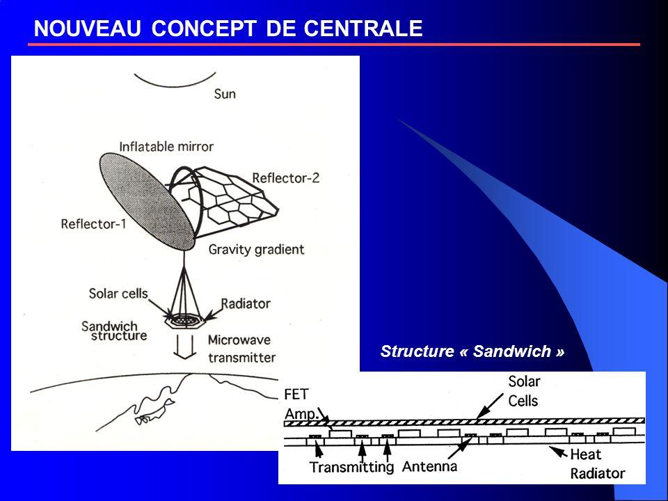NOUVEAU CONCEPT DE CENTRALE