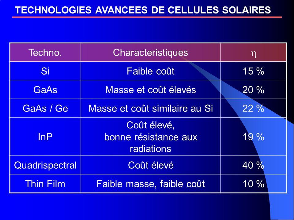 TECHNOLOGIES AVANCEES DE CELLULES SOLAIRES