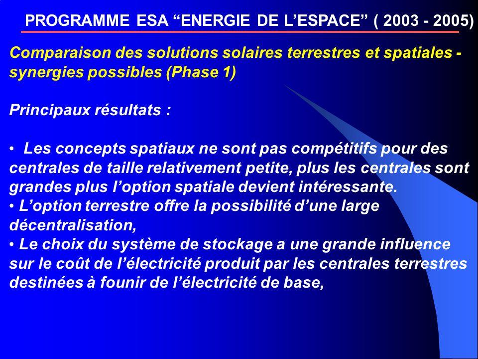 PROGRAMME ESA ENERGIE DE L'ESPACE ( 2003 - 2005)