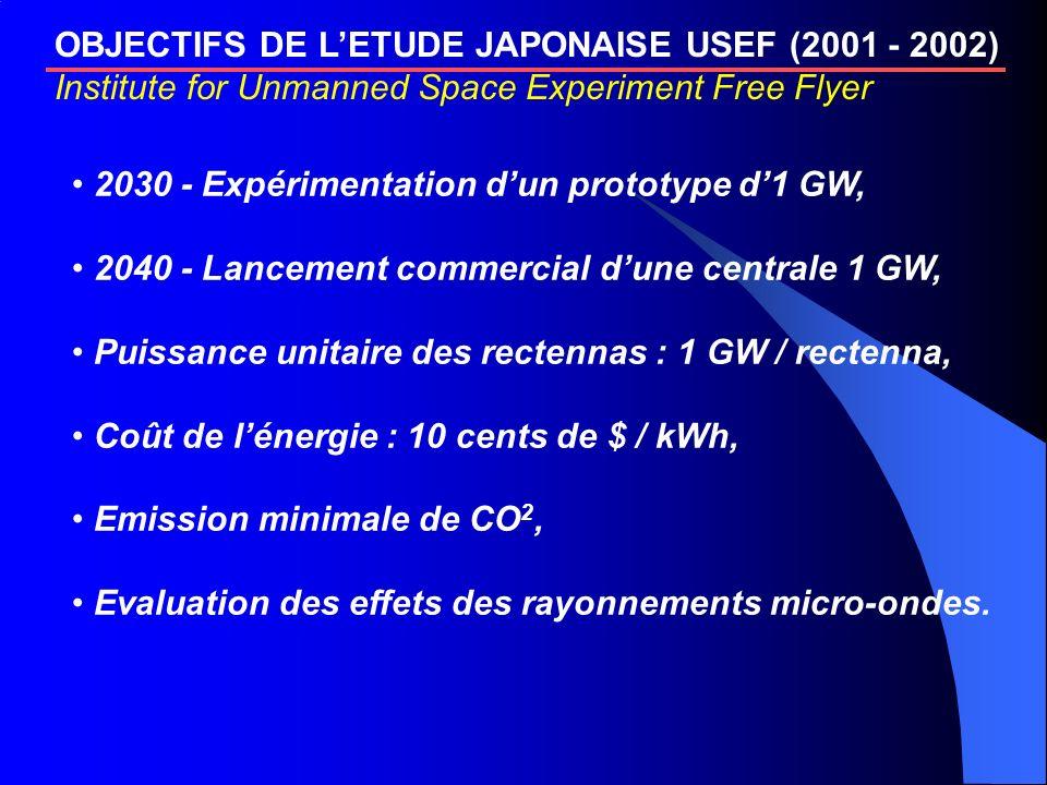 OBJECTIFS DE L'ETUDE JAPONAISE USEF (2001 - 2002)
