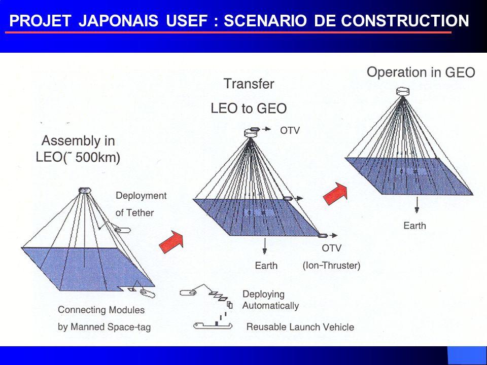 PROJET JAPONAIS USEF : SCENARIO DE CONSTRUCTION