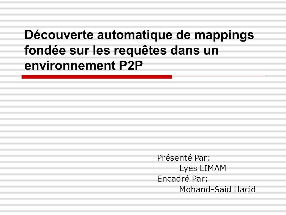 Découverte automatique de mappings fondée sur les requêtes dans un environnement P2P
