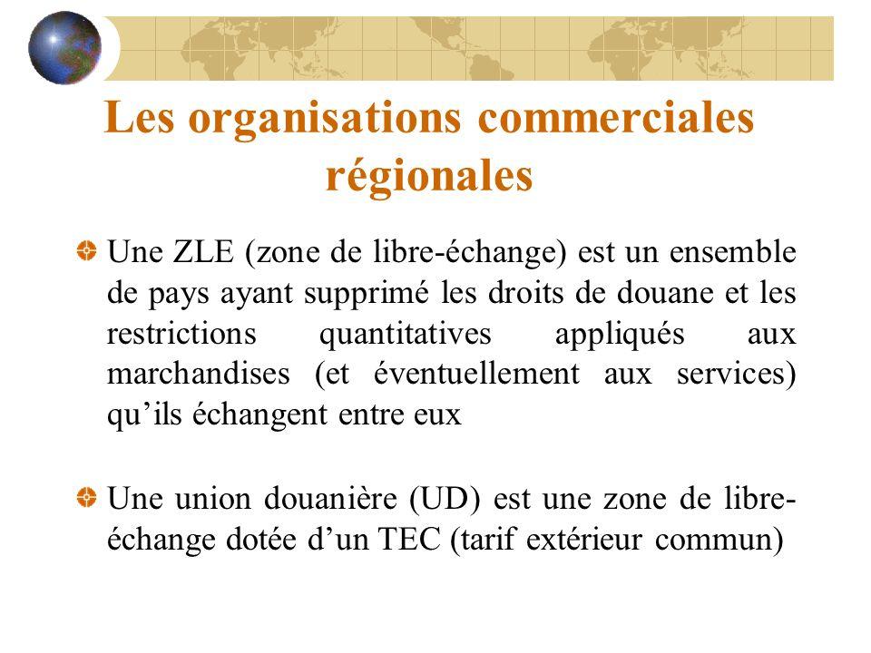 Les organisations commerciales régionales