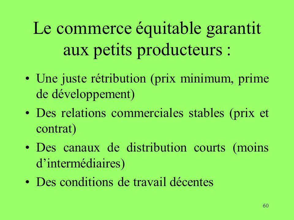 Le commerce équitable garantit aux petits producteurs :