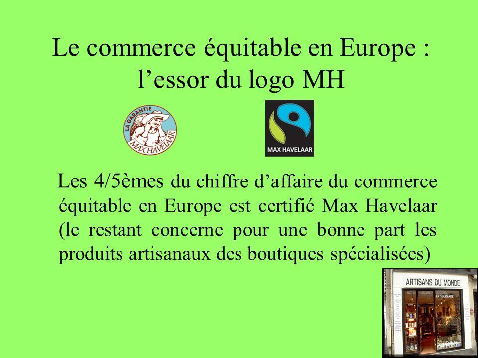 Le commerce équitable en Europe : l'essor du logo MH