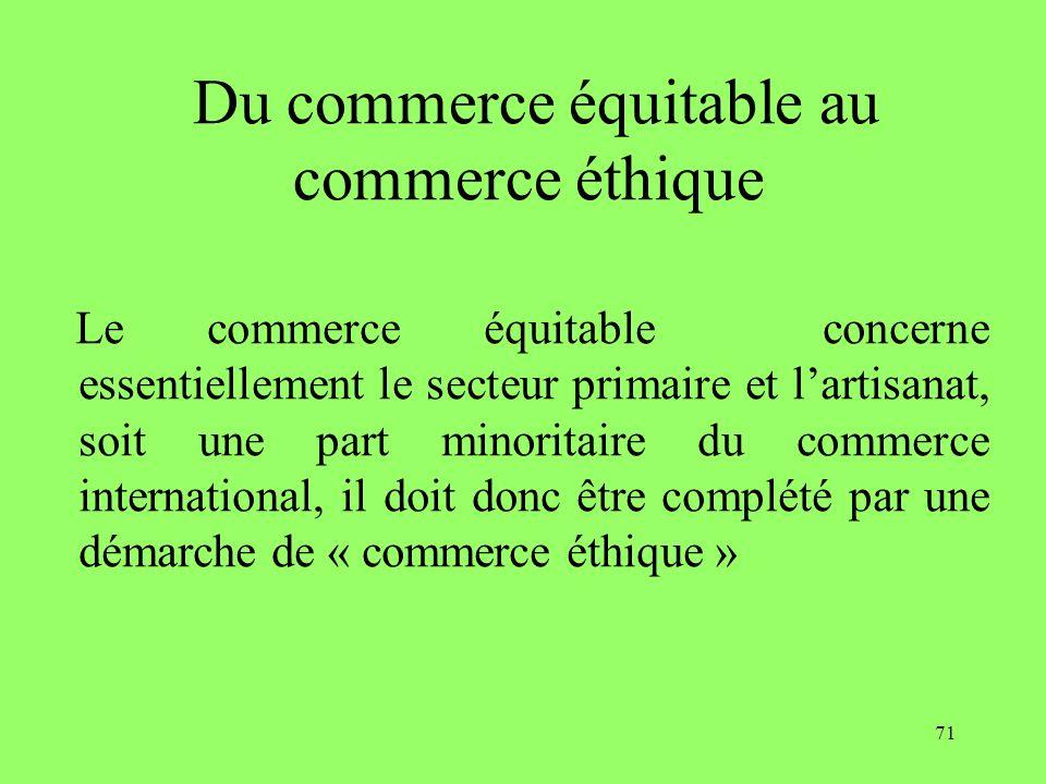 Du commerce équitable au commerce éthique