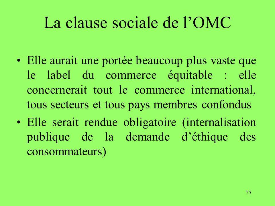 La clause sociale de l'OMC
