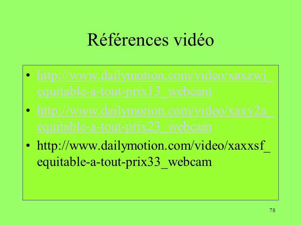 Références vidéo http://www.dailymotion.com/video/xaxzwj_equitable-a-tout-prix13_webcam.