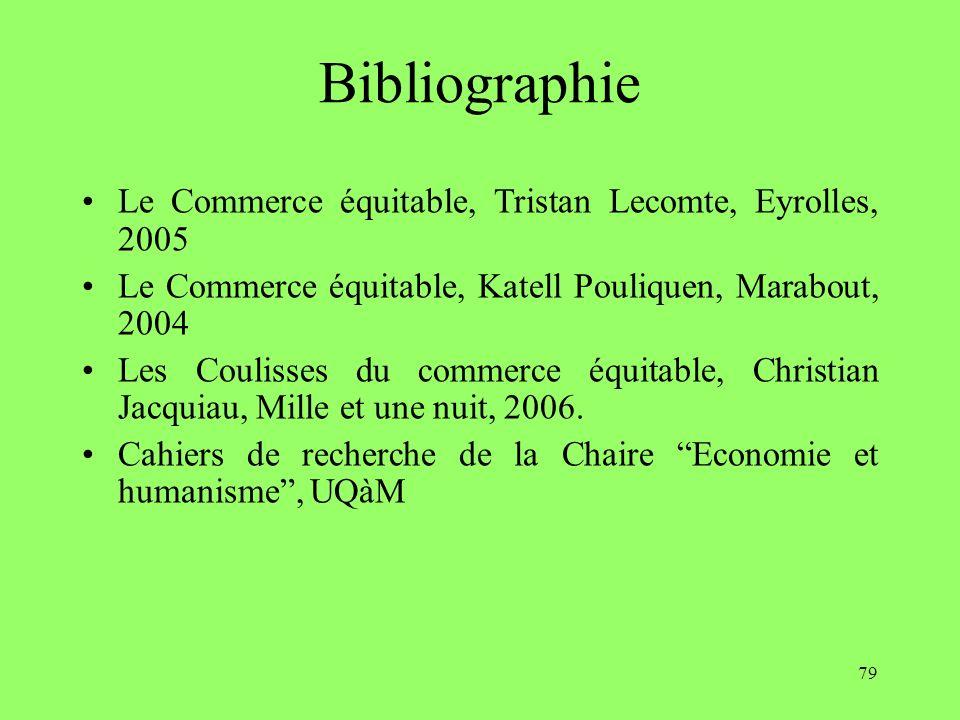 Bibliographie Le Commerce équitable, Tristan Lecomte, Eyrolles, 2005