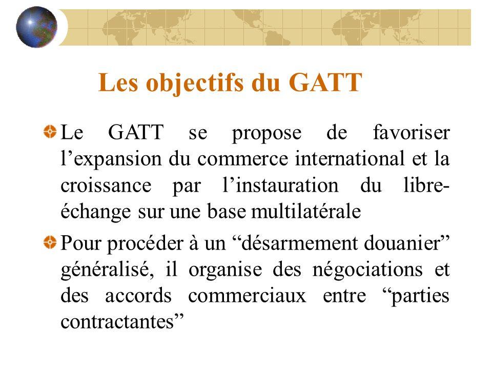 Les objectifs du GATT