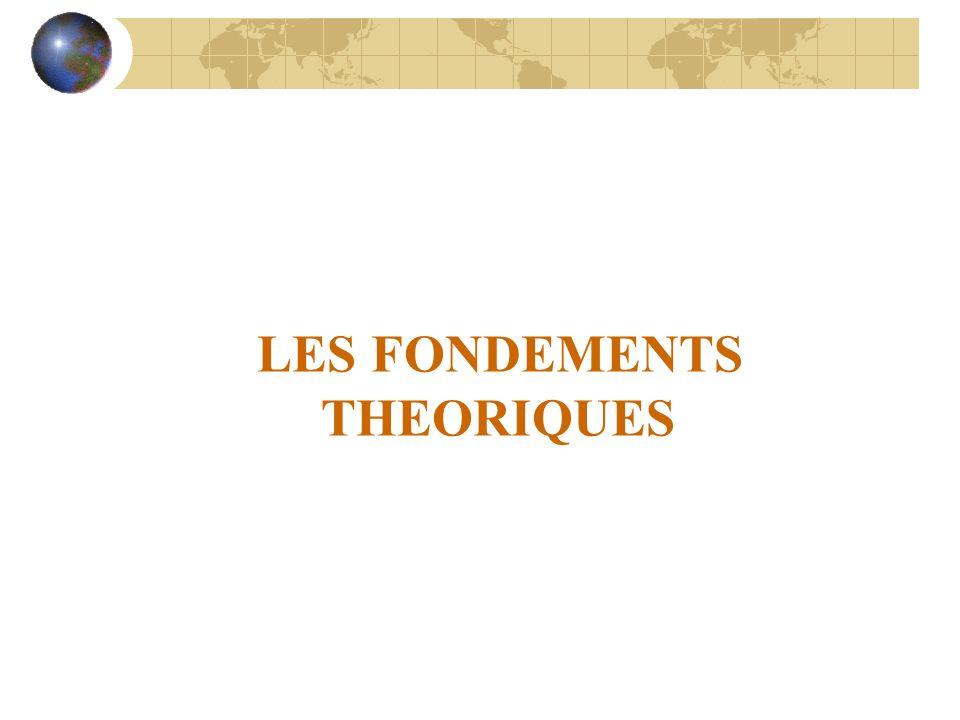 LES FONDEMENTS THEORIQUES