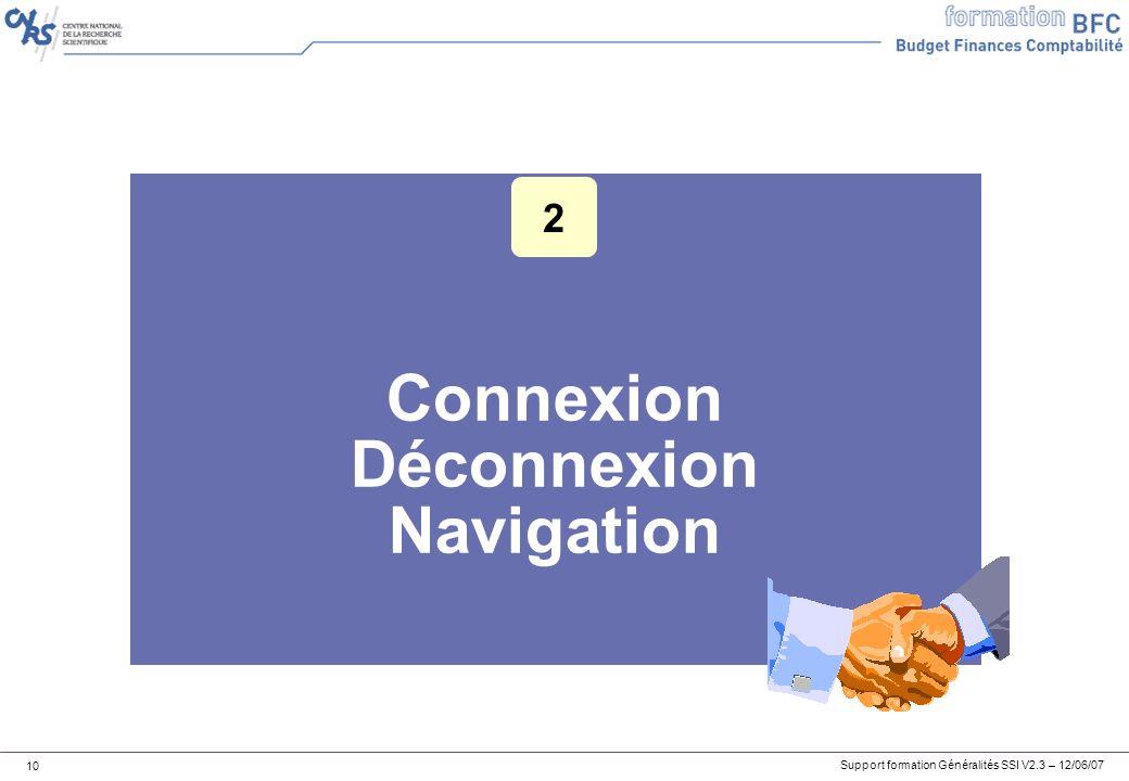 Connexion Déconnexion Navigation