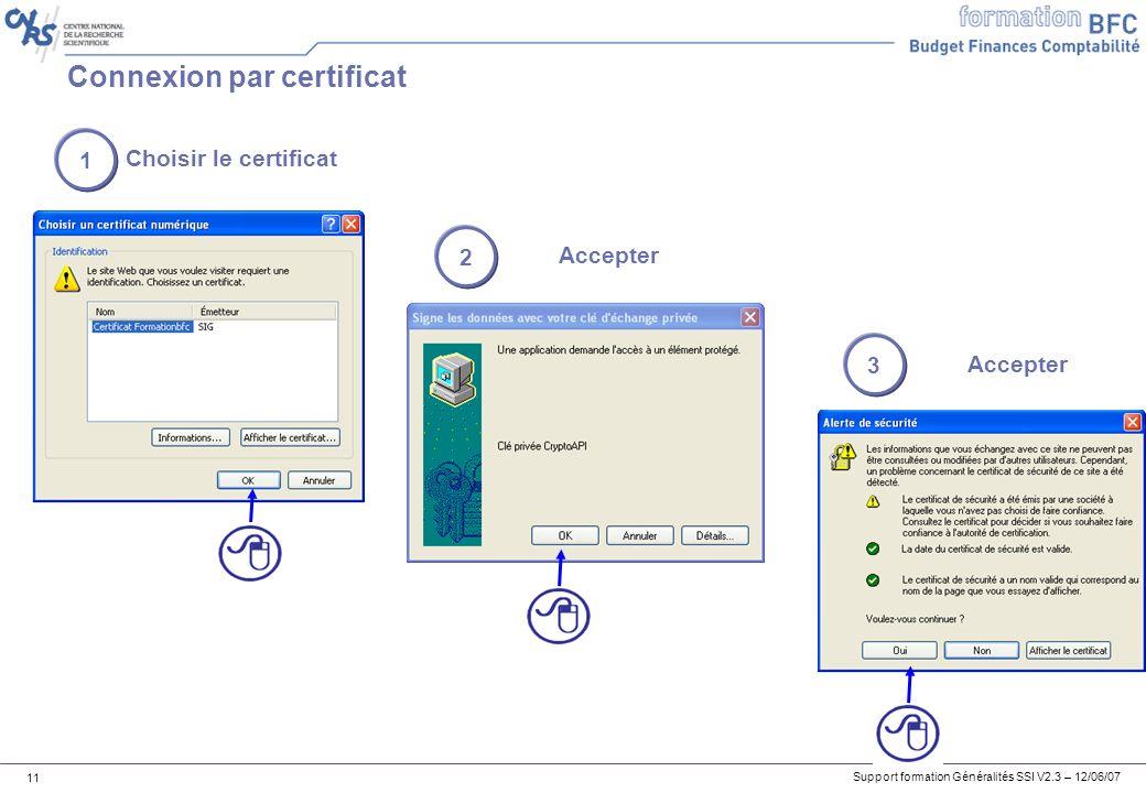 Connexion par certificat