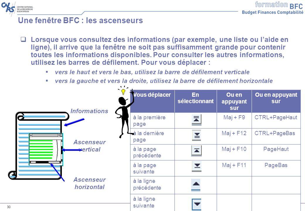 Une fenêtre BFC : les ascenseurs