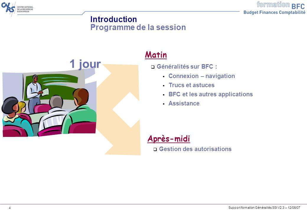 1 jour Introduction Programme de la session Matin Après-midi