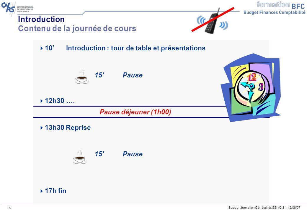 Introduction Contenu de la journée de cours