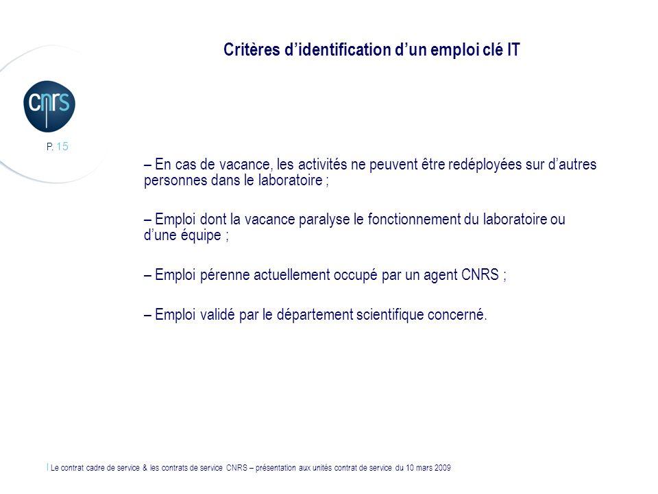 Critères d'identification d'un emploi clé IT