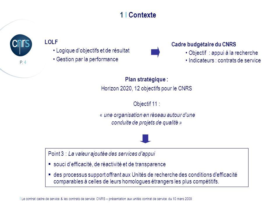Horizon 2020, 12 objectifs pour le CNRS