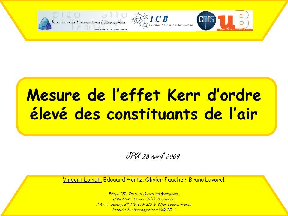 Mesure de l'effet Kerr d'ordre élevé des constituants de l'air