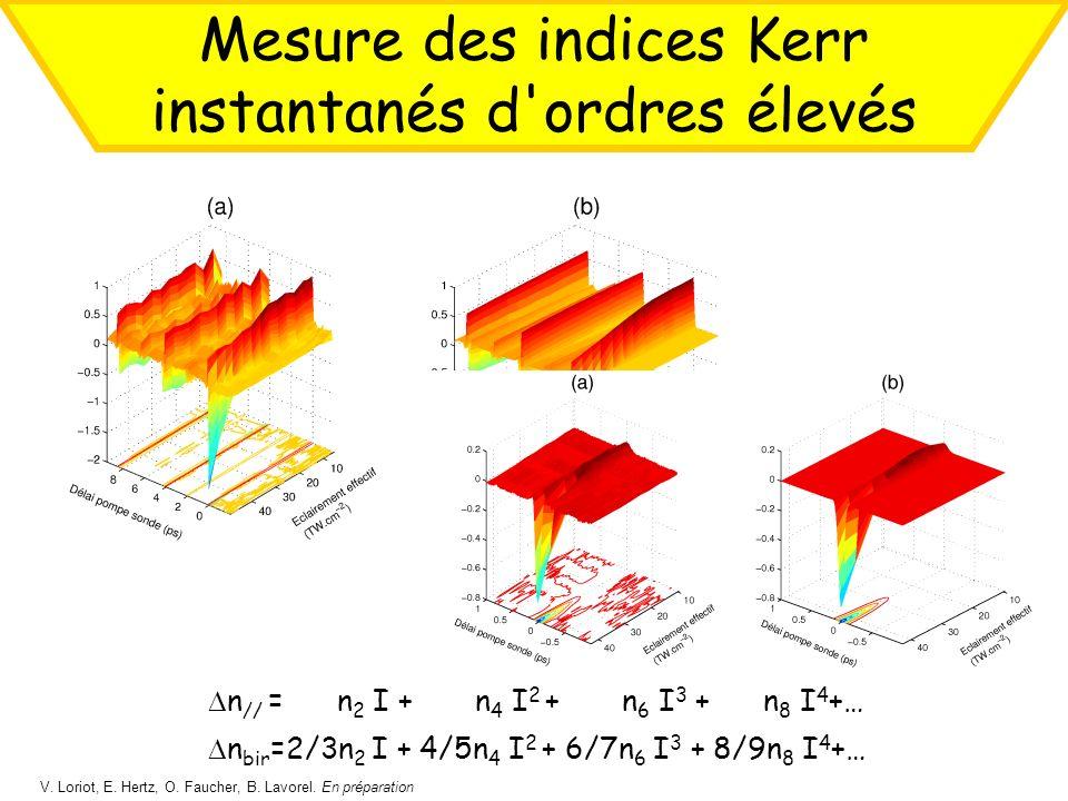 Mesure des indices Kerr instantanés d ordres élevés