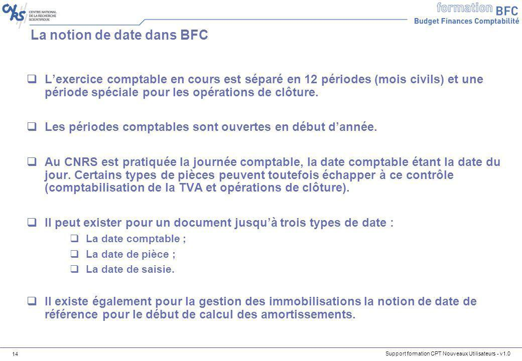 La notion de date dans BFC