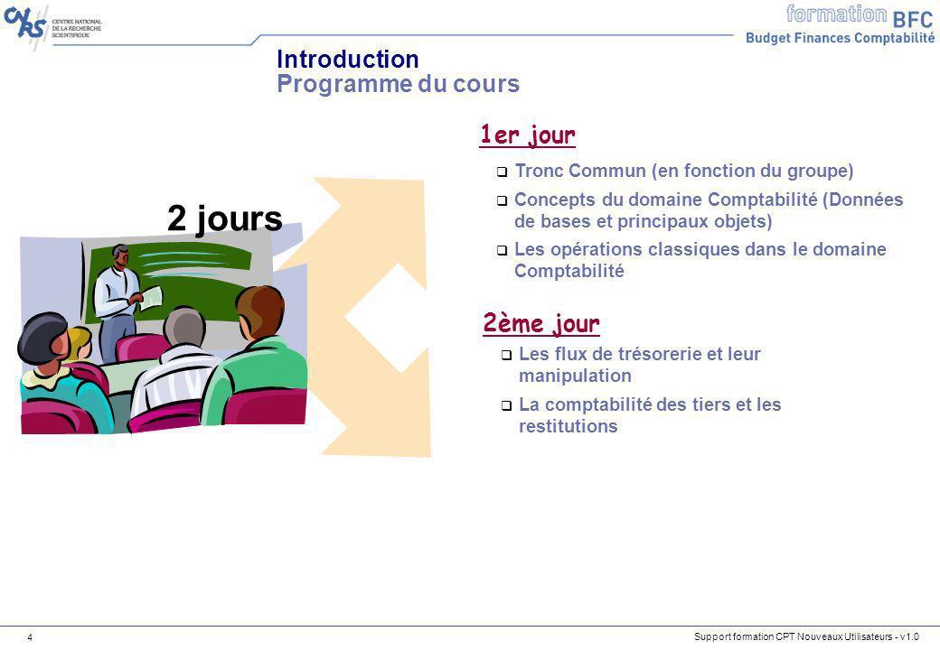 2 jours Introduction Programme du cours 1er jour 2ème jour