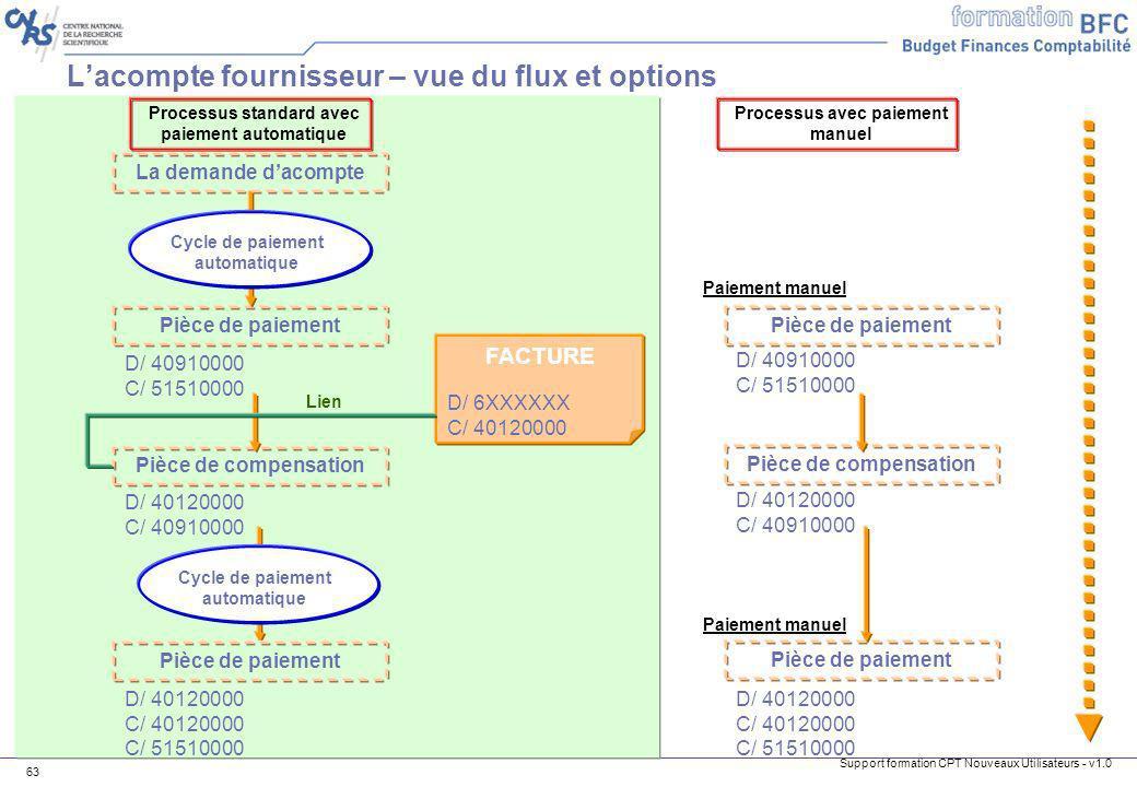 L'acompte fournisseur – vue du flux et options