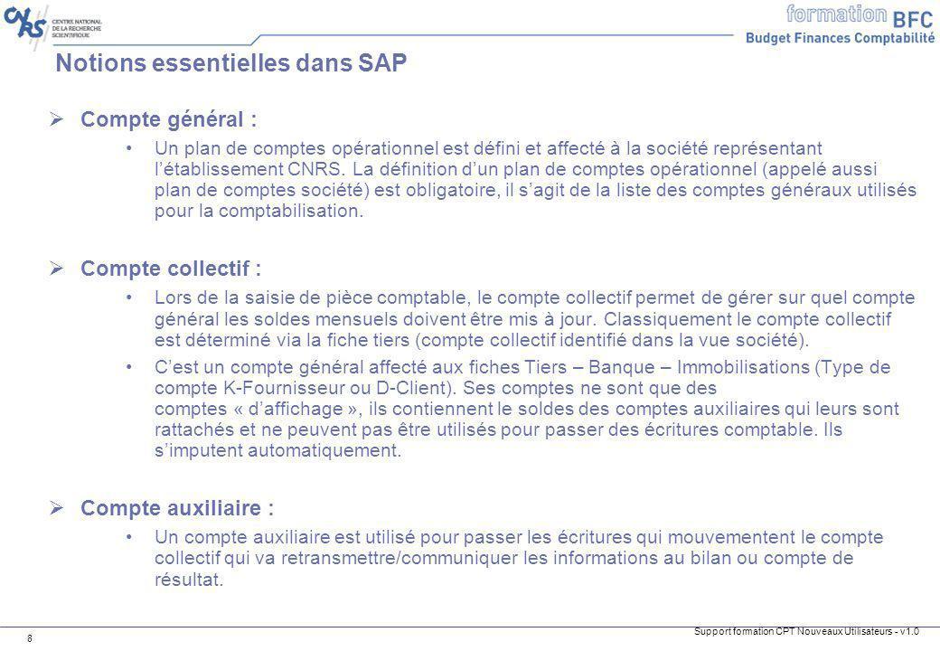 Notions essentielles dans SAP