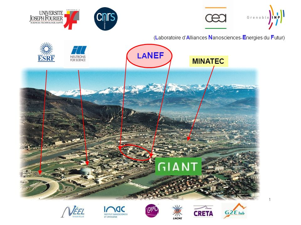 26/03/2017 (Laboratoire d'Alliances Nanosciences-Energies du Futur) LANEF MINATEC 1
