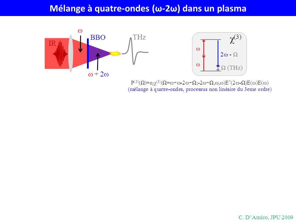 Mélange à quatre-ondes (ω-2ω) dans un plasma